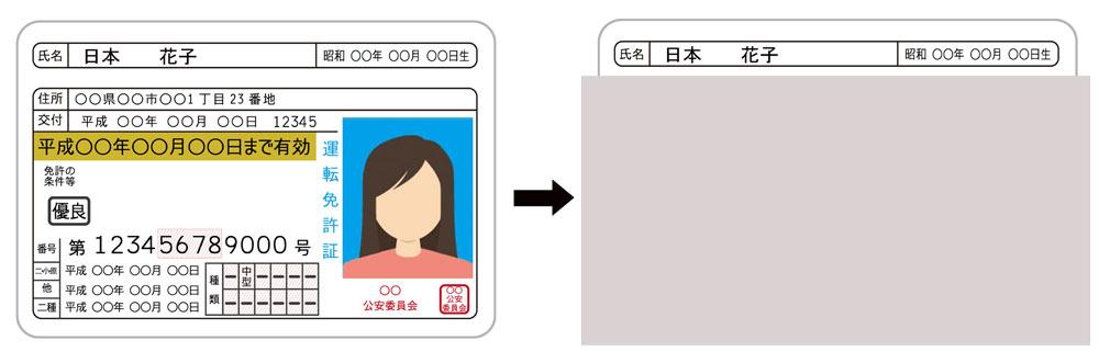 ID運転免許証